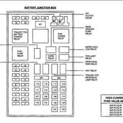 1998 Ford Expedition Radio Wiring Diagram Car Tail Light Solved Where Is Located 1999 Starter Rela Fixya Michael Cassella