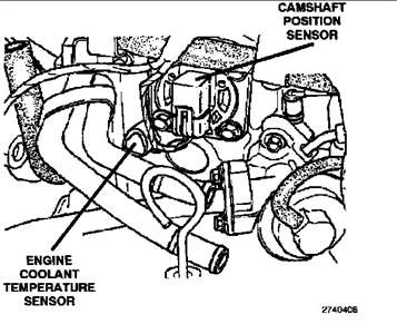 Lincoln Mkx Fuse Box Location, Lincoln, Free Engine Image