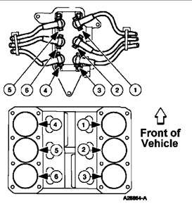 SOLVED: 2003 spark plug wire diagram to coil 4.2 liter v6