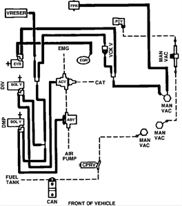 1988 Mustang 5 0 Vacuum Diagram, 1988, Free Engine Image