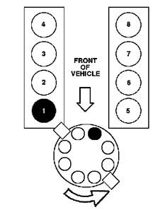 SOLVED: Cylinder location and firing order on 2010 ford