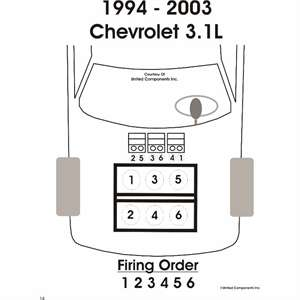 Chevrolet S10 Pick Up Engine Diagram, Chevrolet, Free
