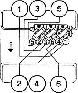 I need a firing order diagram for a 2003 Chevy Impala 3.4