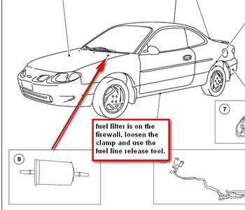 1998 Ford escort zx2 fuel filter location