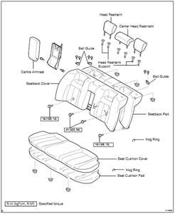 Service manual [Solved Corolla Rear Seat Removal Fixya