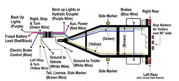 dodge ram trailer wiring diagram image 2011 3500 dodge trailer wiring 2011 auto wiring diagram schematic on 2015 dodge ram trailer wiring