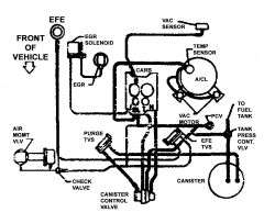 Engine vacuum diagram for a 1984 Chevrolet Caprice [Solved