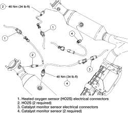 jaguar x type 2 0 diesel engine diagram electrical wiring diagrams residential for 2001 expedition o2 sensors - fixya