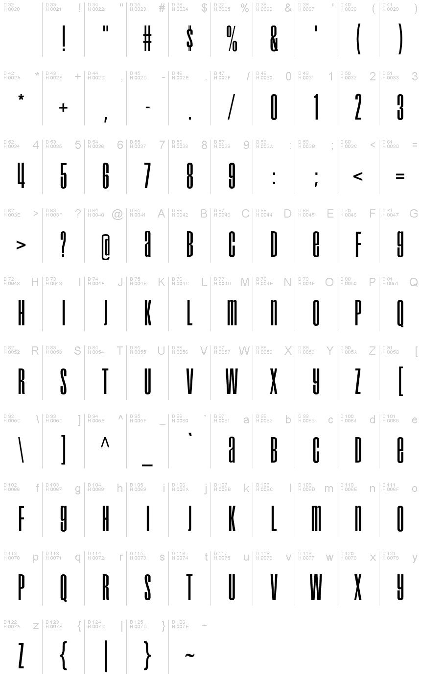 Droid-Regular font