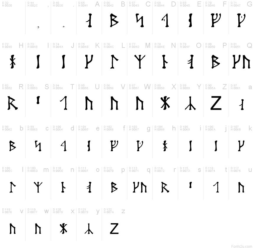 Futharken font