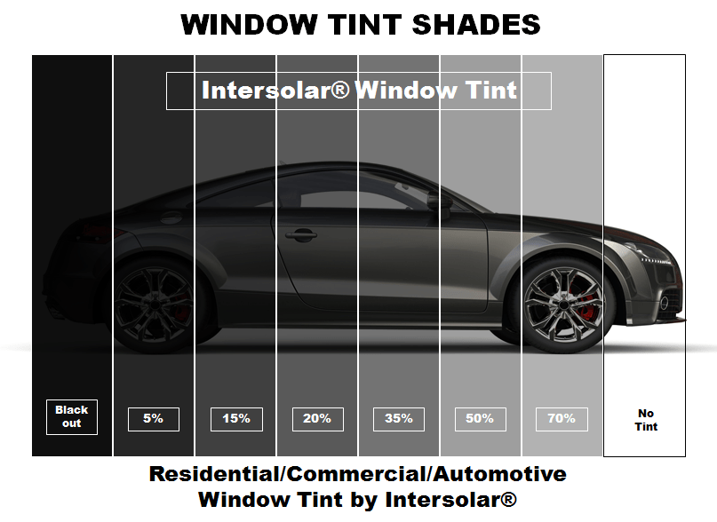 Categories also ply window tint black residential commercial automotive inches rh ebay