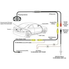 Nissan X Trail Audio Wiring Diagram Orbital For Phosphorus Custom Fit Qashqai Navara X-trail Rear Reversing Camera Reverse Backup Hd | Ebay