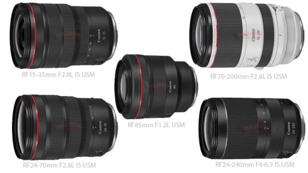 Canon EOS RP lens ndtv canon