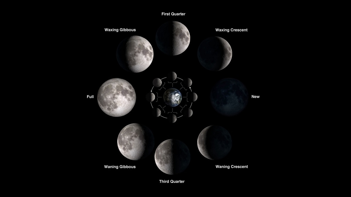 Lunar Eclipse July 2020: Date, Timings, and How to Watch Live Stream 6