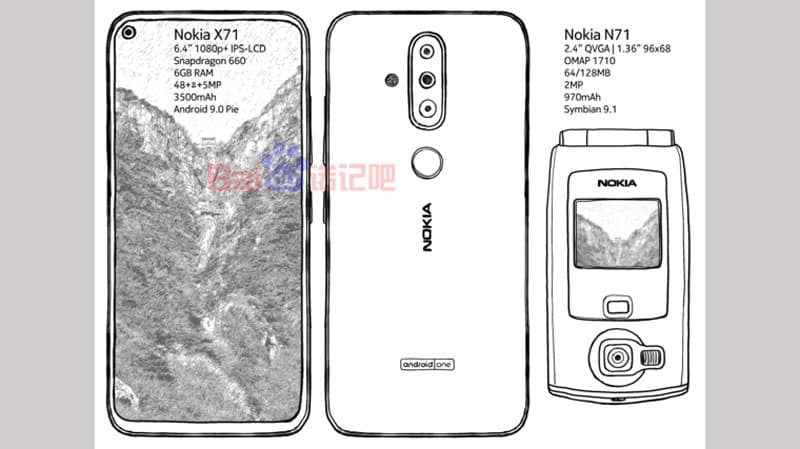 Nokia X71 aka Nokia 6.2 Specifications Leak Ahead of April