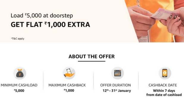 Amazon Offering Rs. 1,000 Extra on Rs. 5,000 Amazon Pay Cash Load