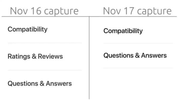 apple online store customer reviews ratings screenshot apple insider Apple online store  Apple Store  Apple