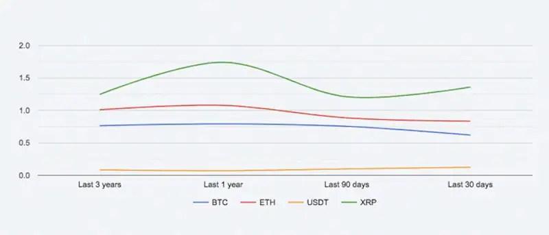 cryptocurrency volatility rohas future money wallet cryptocurrency volatility