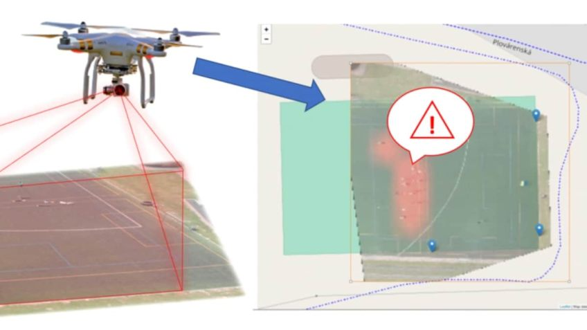 Scientists Give 'Brains' to Drone System to Detect Abnormal Behaviour
