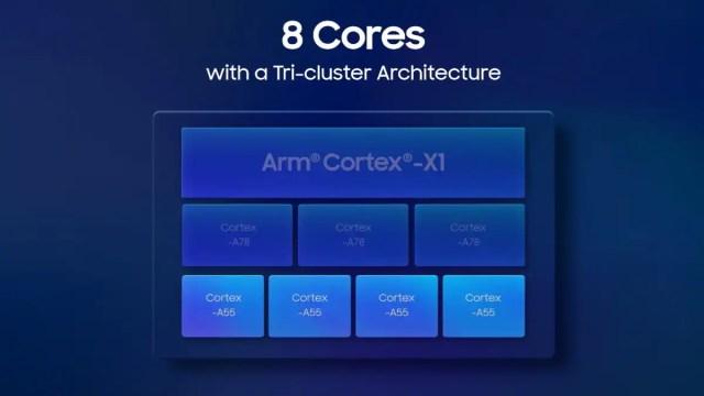 exynos 2100 tri cluster architecture image samsung Samsung
