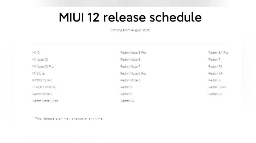 Redmi Note 9, Mi 10, and 21 Other Xiaomi Phones to Get MIUI 12 Update Starting August 1