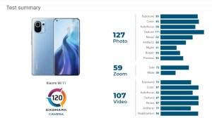 Xiaomi Mi 11 Camera Scores Same as Samsung Galaxy Note 20 Ultra 5G, Google Pixel 5: DxOMark