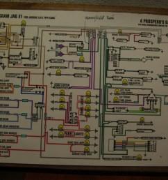 rhd 3 8 instrument panel wiring the e type forum jaguar e type 3 8 wiring diagram [ 1162 x 778 Pixel ]