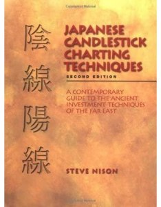 Japanese candlestick charting techniques  contemporary guide to the ancient investment of far east by steve nison also rh goodreads