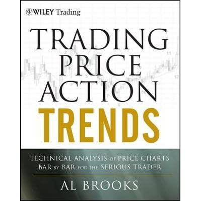 Trading Price Action Trends Technical Analysis of Price