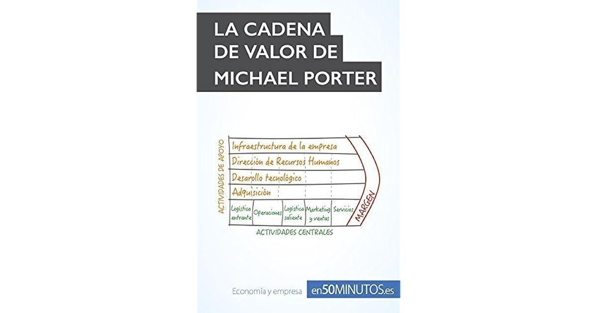 La cadena de valor de Michael Porter: Cómo aportar valor