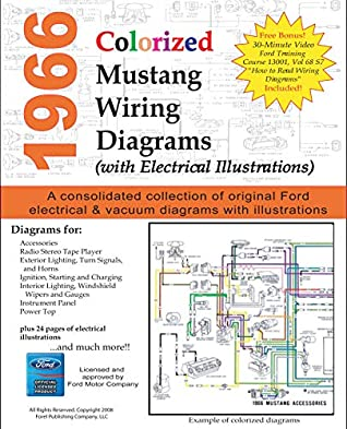 1966 colorized mustang wiring diagramsford motor company