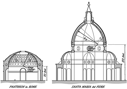 Brunelleschi's Dome: How a Renaissance Genius Reinvented
