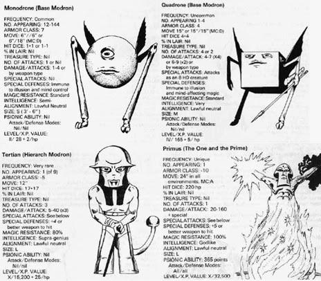 Monster Manual II by Gary Gygax
