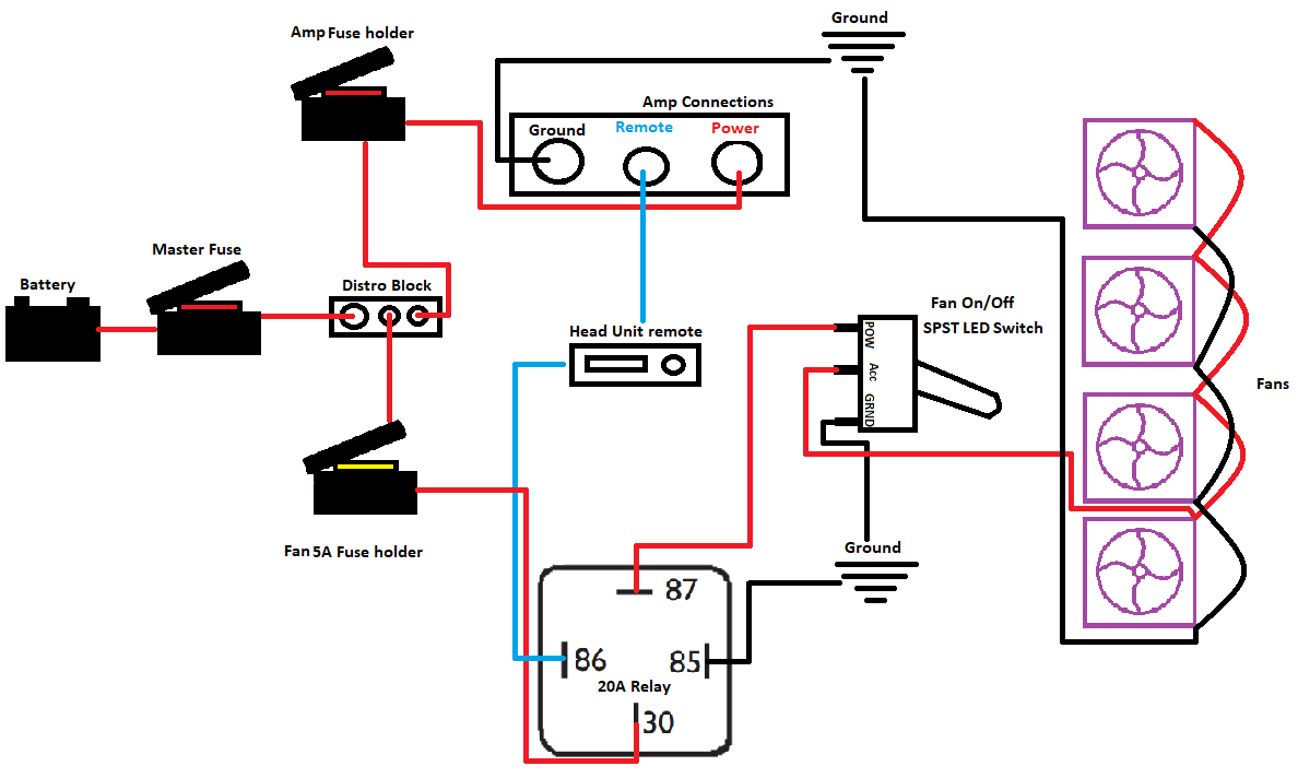 hight resolution of audio relay wiring diagram wiring diagram numberhelp wiring fans to a relay to cool amp car