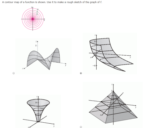 small resolution of a contour map of a function is shown use it to make a rough sketch