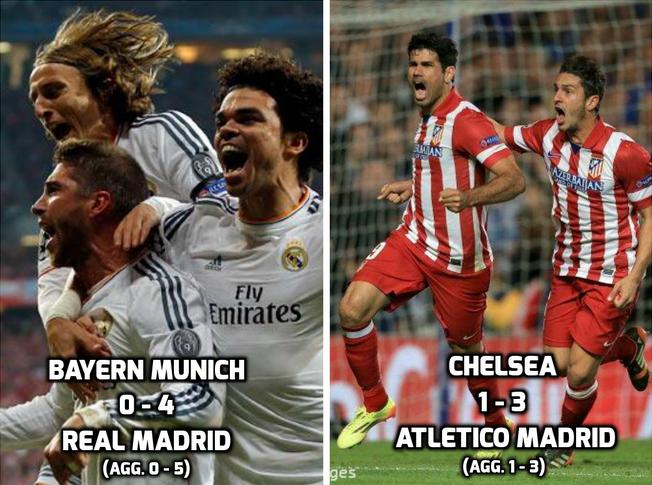 European Football Thesportmatrix Com
