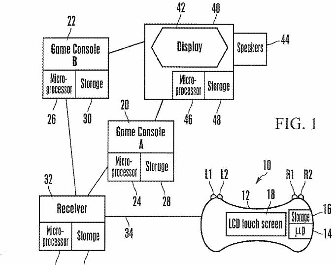 Sony applies for a patent of a universal controller that