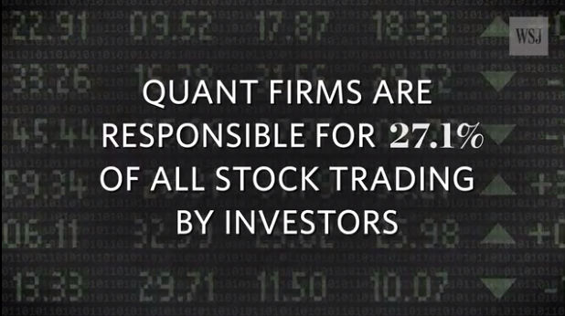 Image result for Quants, algorithms