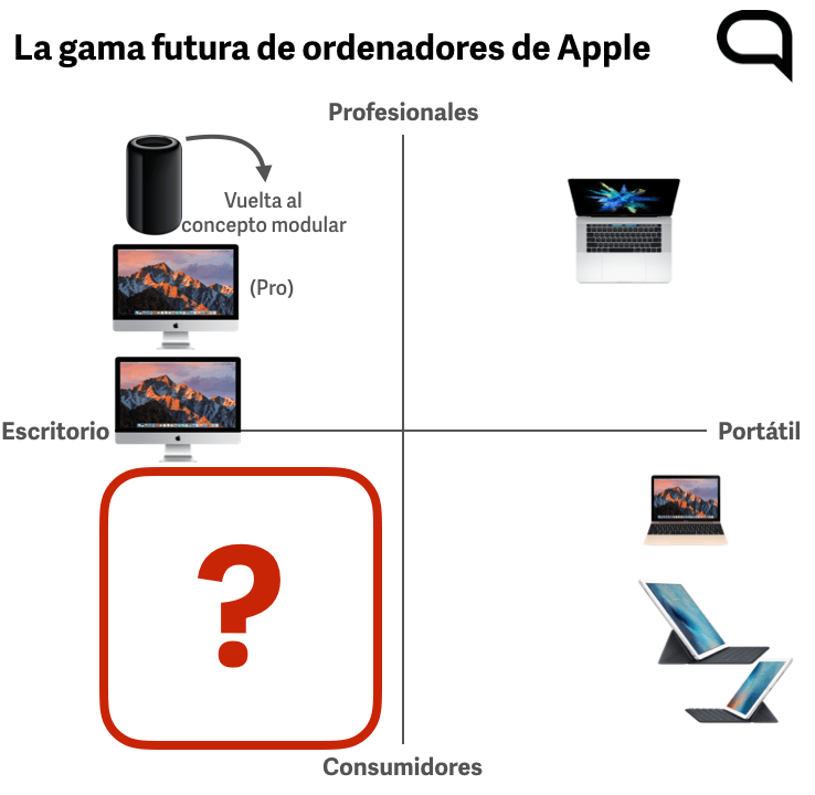 grapplemacfuturo.png