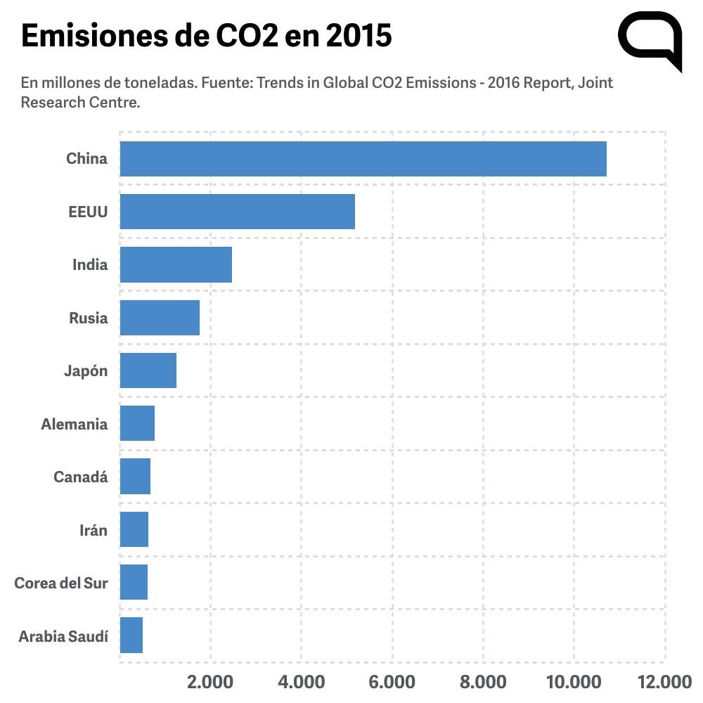 EmisionesCO2.001.jpg