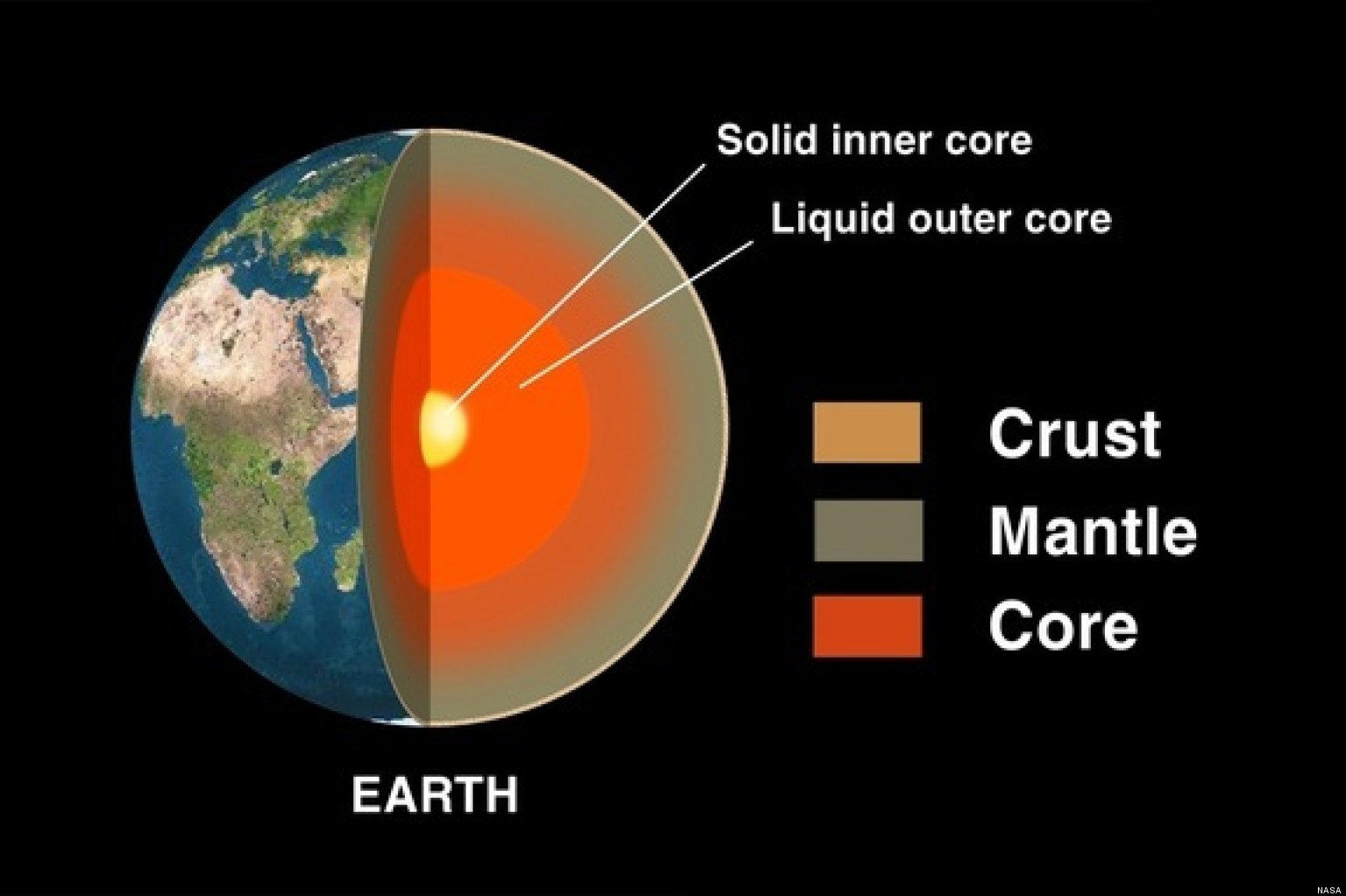 Earth S Core Temperature 1 000 Degrees Hotter Than