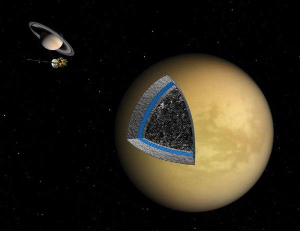 Titan Saturn Moon