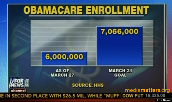 obamacare graphic