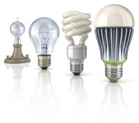 This Lightbulb Guide Will Finally Tell You The Difference ...