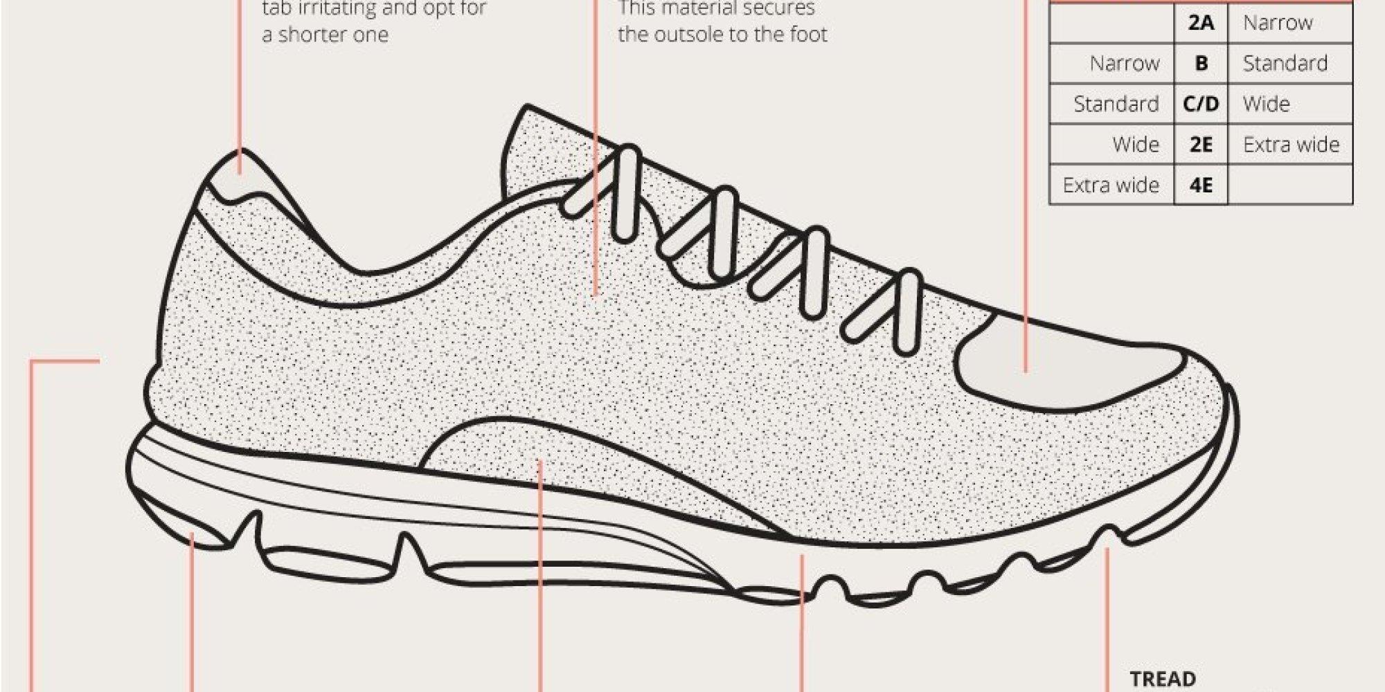 Todo lo que querías saber sobre las zapatillas de 'running
