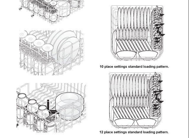 A Guide To Loading Basically Every Type Of Dishwasher That
