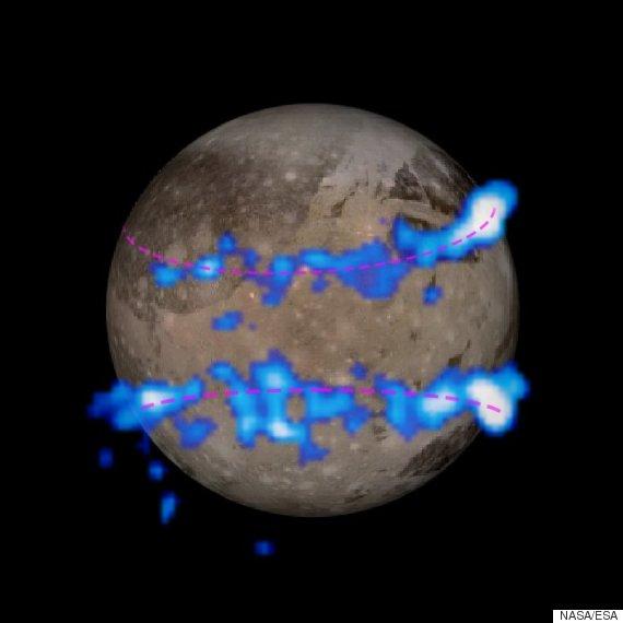 ganymede magnetic field