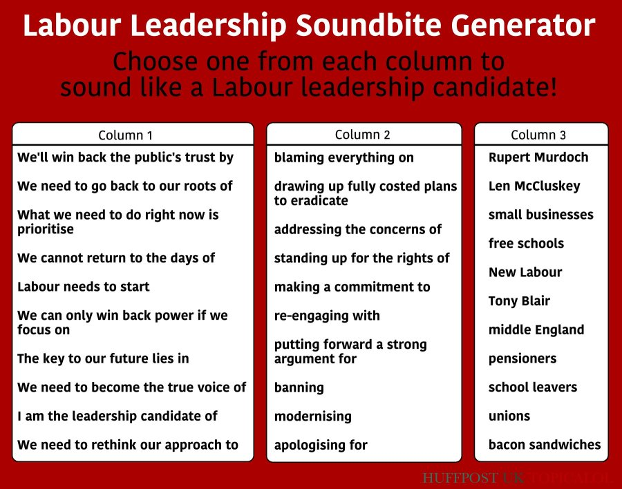 labour leadership generator