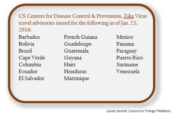cdc travel advisories zika