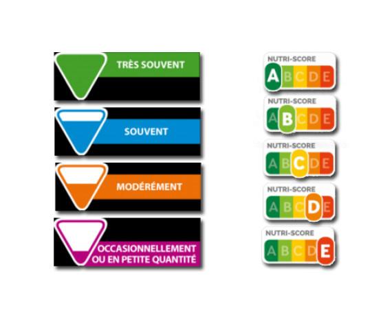 nutriscore logo nutritionnel loi sante